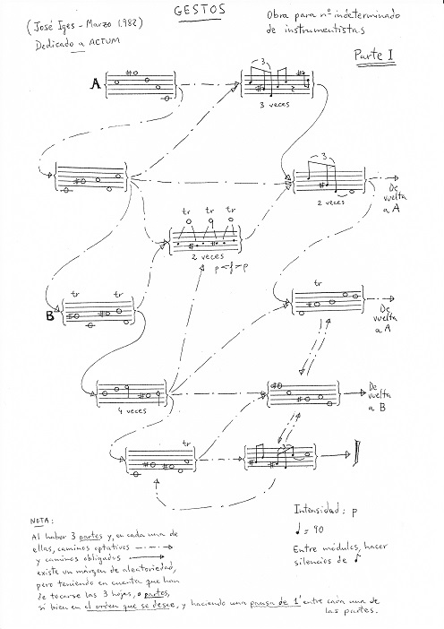 Gestos. Music sheet. 3 pages 31,5 x 21,5 cm.